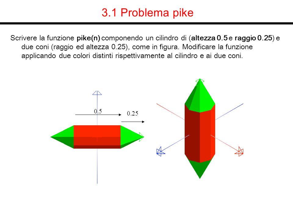3.1 Problema pike Scrivere la funzione pike(n) componendo un cilindro di (altezza 0.5 e raggio 0.25) e due coni (raggio ed altezza 0.25), come in figu