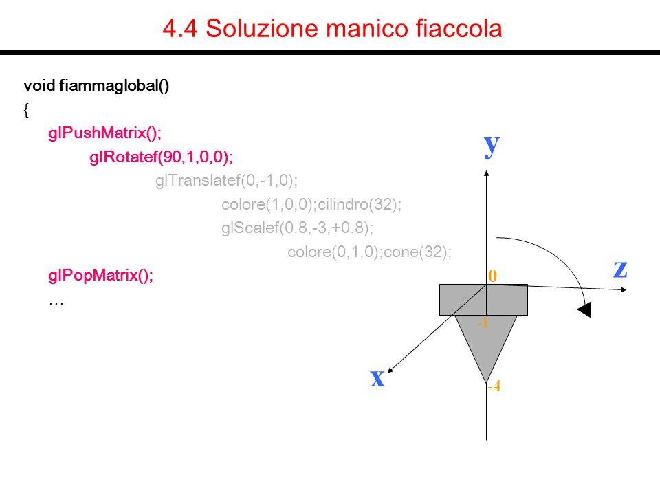 4.4 Soluzione manico fiaccola void fiammaglobal() { glPushMatrix(); glRotatef(90,1,0,0); glTranslatef(0,-1,0); colore(1,0,0);cilindro(32); glScalef(0.