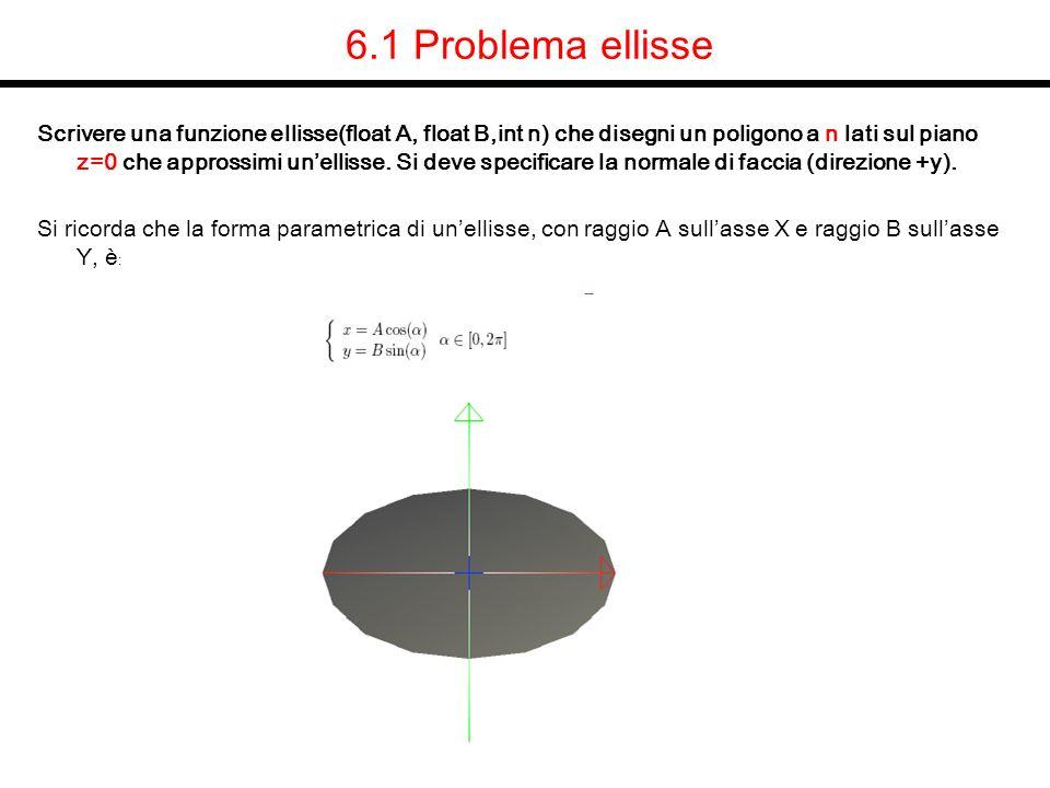 6.1 Problema ellisse Scrivere una funzione ellisse(float A, float B,int n) che disegni un poligono a n lati sul piano z=0 che approssimi unellisse. Si