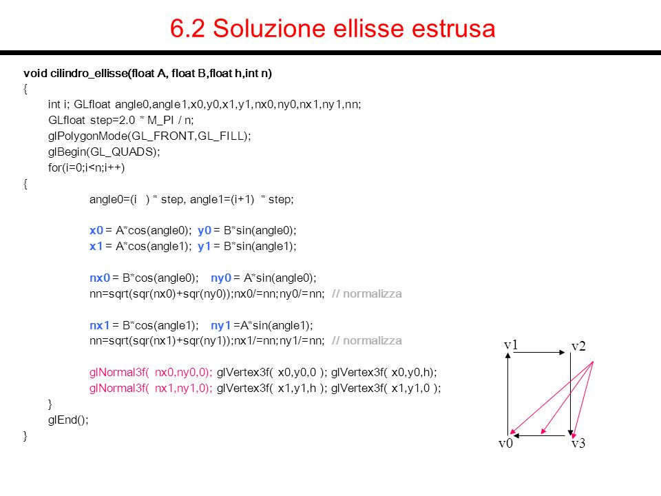 6.2 Soluzione ellisse estrusa void cilindro_ellisse(float A, float B,float h,int n) { int i; GLfloat angle0,angle1,x0,y0,x1,y1,nx0,ny0,nx1,ny1,nn; GLf