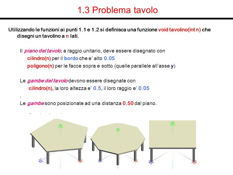 void tavolino(int n) { int i=0; glPushMatrix(); glTranslatef(0,0.5,0); /* la base del tavolo inizia da y=0.5 */ glScalef(1,0.05,1); /* la base del tavolo e spesso 0.05 */ poligono(n); /* faccia sotto della base del tavolo */ cilindro(n); /* bordo della base del tavolo */ glTranslatef(0,1,0); poligono(n); /* la faccia sopra della base del tavolo */ glPopMatrix(); … } 1.3 Soluzione tavolo y 0 1