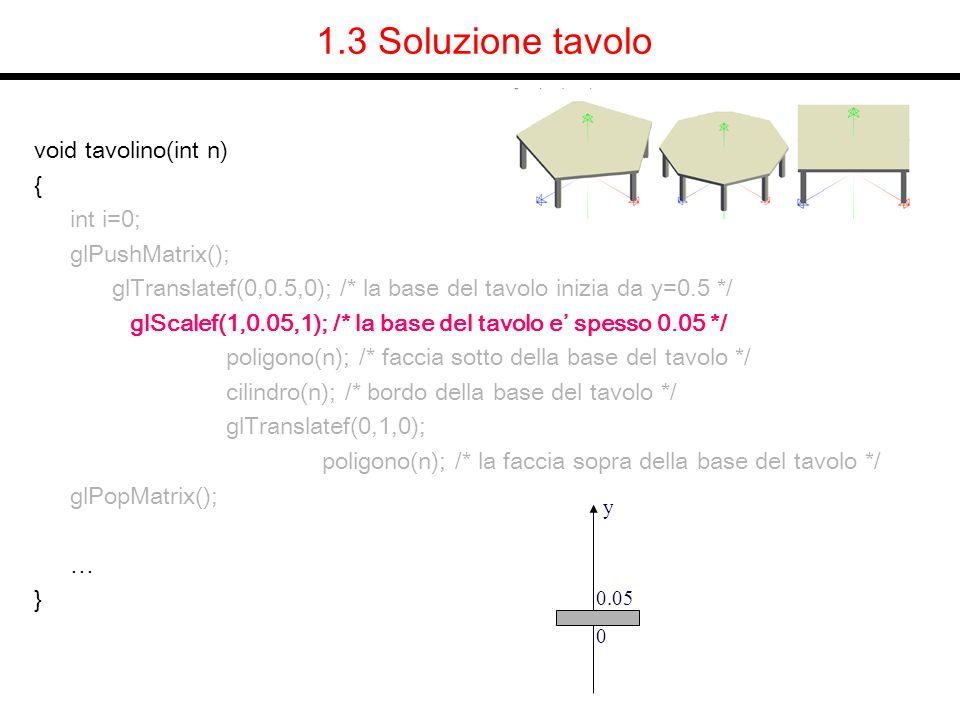 void tavolino(int n) { int i=0; glPushMatrix(); glTranslatef(0,0.5,0); /* la base del tavolo inizia da y=0.5 */ glScalef(1,0.05,1); /* la base del tavolo e spesso 0.05 */ poligono(n); /* faccia sotto della base del tavolo */ cilindro(n); /* bordo della base del tavolo */ glTranslatef(0,1,0); poligono(n); /* la faccia sopra della base del tavolo */ glPopMatrix(); … } 1.3 Soluzione tavolo y 0 0.55 0.50