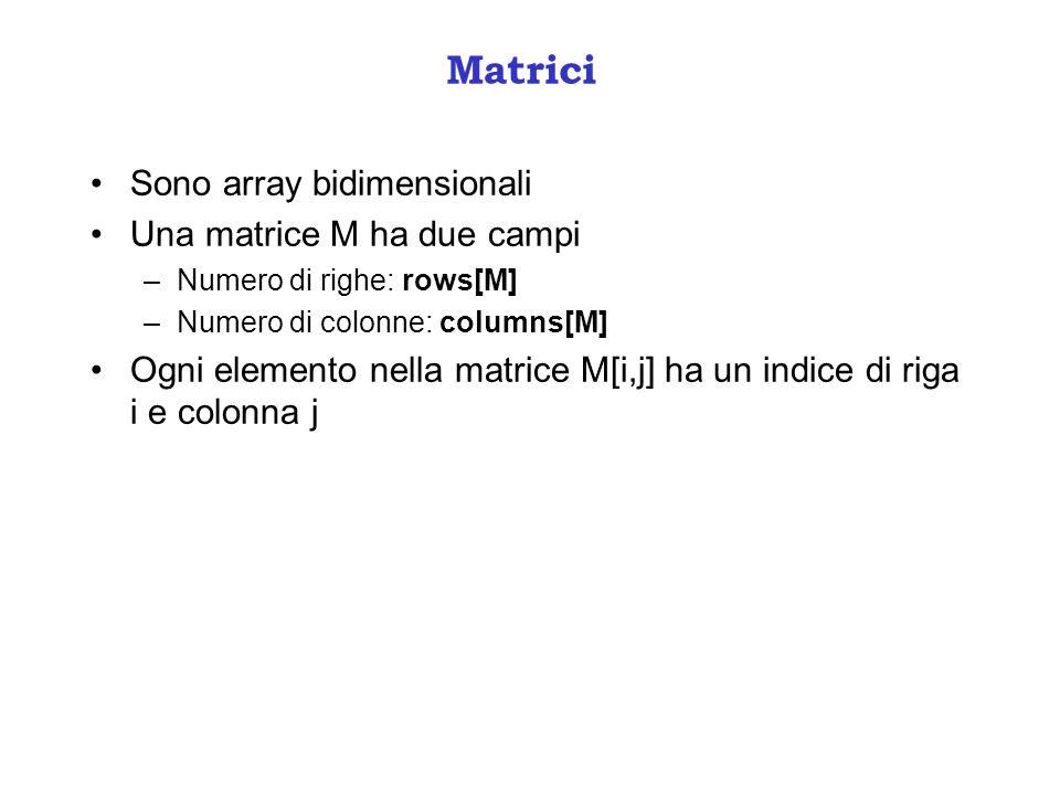 Sono array bidimensionali Una matrice M ha due campi –Numero di righe: rows[M] –Numero di colonne: columns[M] Ogni elemento nella matrice M[i,j] ha un