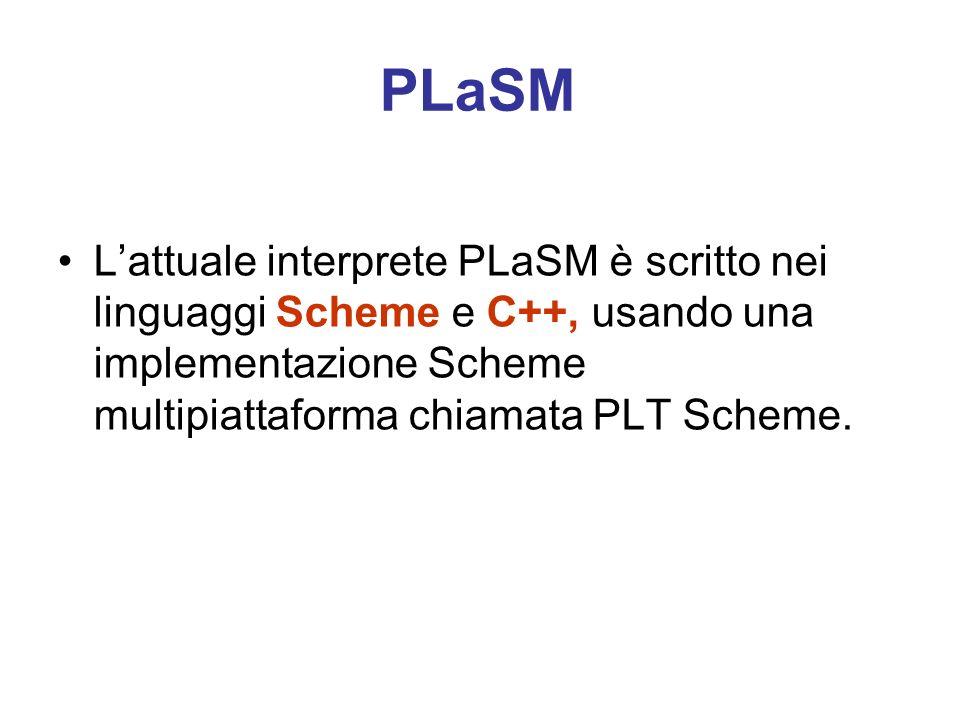 PLaSM Lattuale interprete PLaSM è scritto nei linguaggi Scheme e C++, usando una implementazione Scheme multipiattaforma chiamata PLT Scheme.