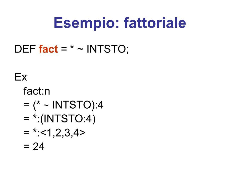 Esempio: fattoriale DEF fact = * ~ INTSTO; Ex fact:n = (* ~ INTSTO):4 = *:(INTSTO:4) = *: = 24