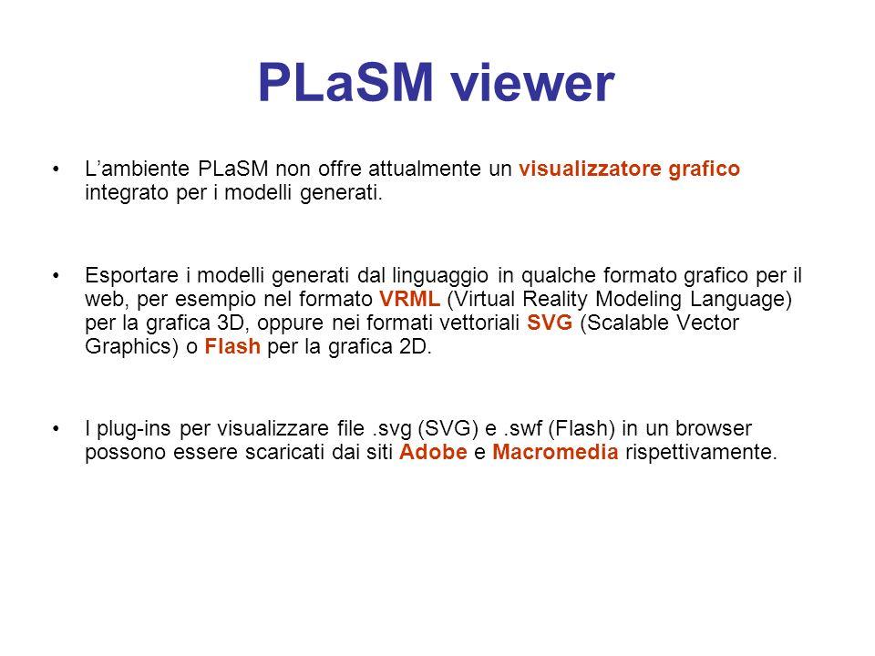 PLaSM viewer Lambiente PLaSM non offre attualmente un visualizzatore grafico integrato per i modelli generati.
