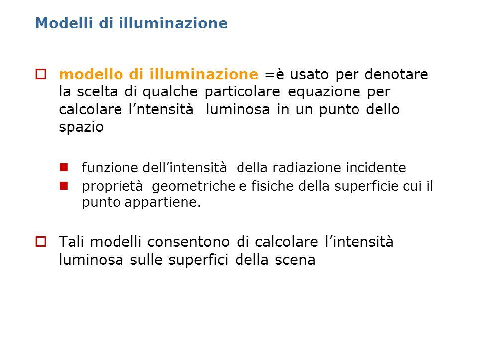 Modelli di illuminazione modello di illuminazione =è usato per denotare la scelta di qualche particolare equazione per calcolare lntensità luminosa in
