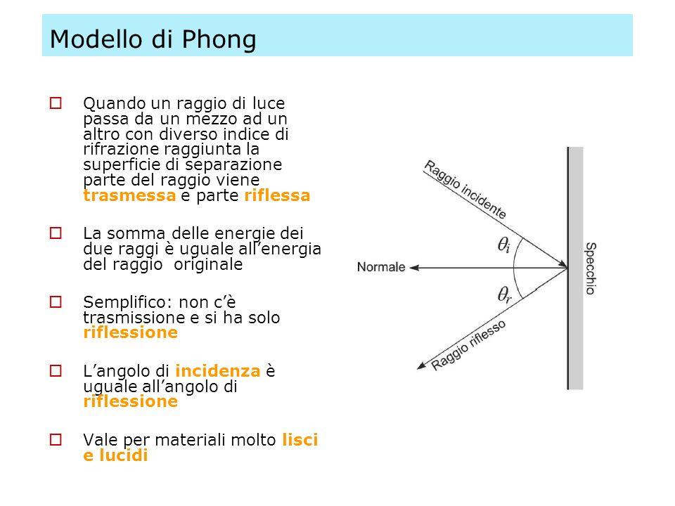 Modello di Phong Quando un raggio di luce passa da un mezzo ad un altro con diverso indice di rifrazione raggiunta la superficie di separazione parte