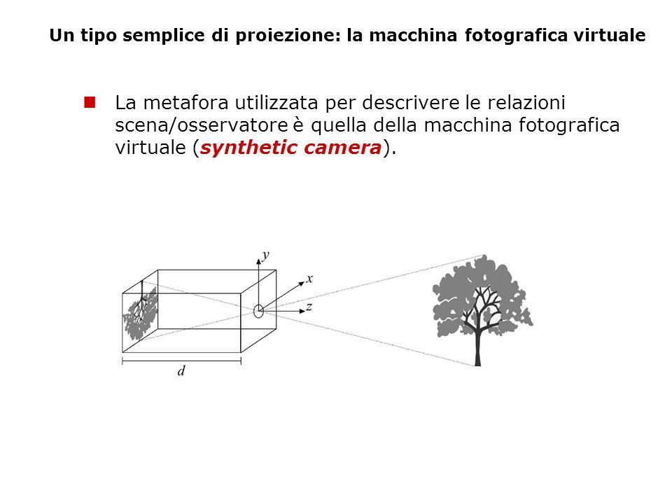 Un tipo semplice di proiezione: la macchina fotografica virtuale La metafora utilizzata per descrivere le relazioni scena/osservatore è quella della m