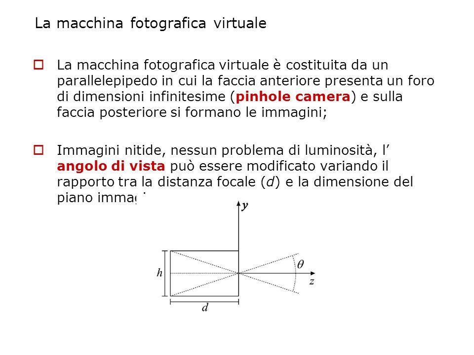 La macchina fotografica virtuale La macchina fotografica virtuale è costituita da un parallelepipedo in cui la faccia anteriore presenta un foro di di