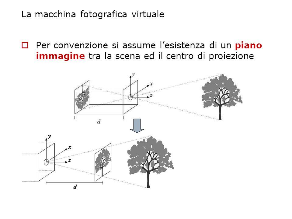 La macchina fotografica virtuale Per convenzione si assume lesistenza di un piano immagine tra la scena ed il centro di proiezione