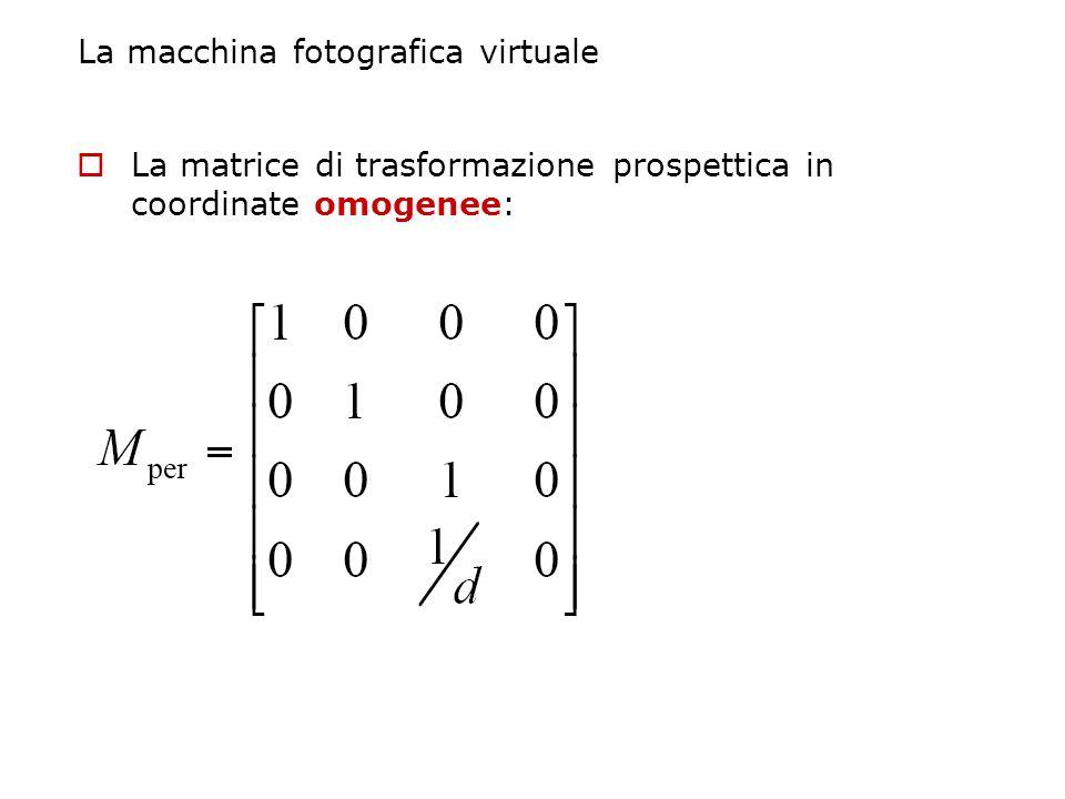 La macchina fotografica virtuale La matrice di trasformazione prospettica in coordinate omogenee: