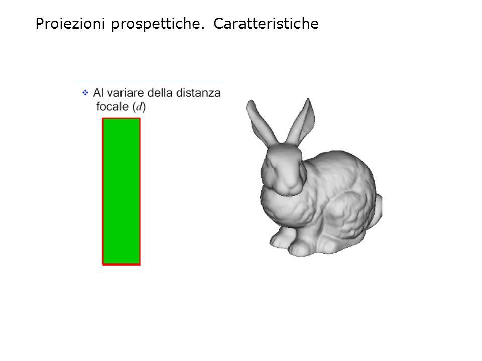 Proiezioni prospettiche. Caratteristiche
