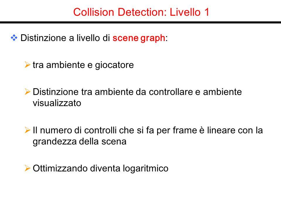 Collision Detection: Livello 1 Distinzione a livello di scene graph: tra ambiente e giocatore Distinzione tra ambiente da controllare e ambiente visualizzato Il numero di controlli che si fa per frame è lineare con la grandezza della scena Ottimizzando diventa logaritmico