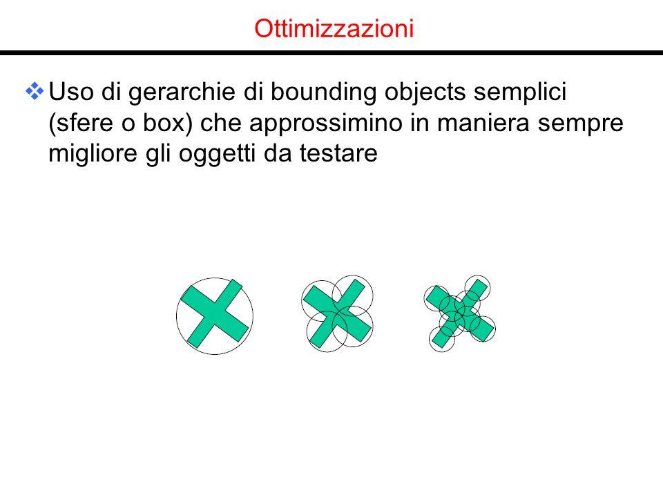 Ottimizzazioni Uso di gerarchie di bounding objects semplici (sfere o box) che approssimino in maniera sempre migliore gli oggetti da testare