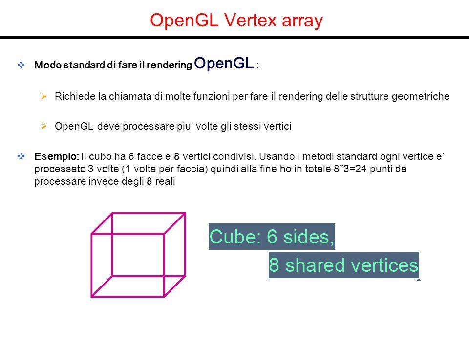 OpenGL Vertex array Modo standard di fare il rendering OpenGL : Richiede la chiamata di molte funzioni per fare il rendering delle strutture geometriche OpenGL deve processare piu volte gli stessi vertici Esempio: Il cubo ha 6 facce e 8 vertici condivisi.