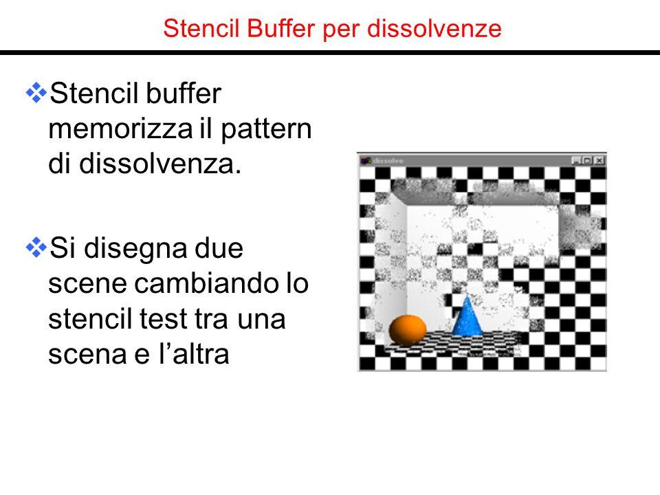 Stencil Buffer per dissolvenze Stencil buffer memorizza il pattern di dissolvenza. Si disegna due scene cambiando lo stencil test tra una scena e lalt