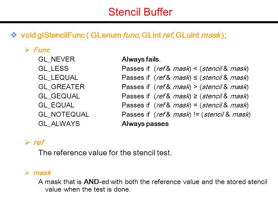 Stencil Buffer void glStencilFunc ( GLenum func, GLint ref, GLuint mask ); Func GL_NEVERAlways fails. GL_LESSPasses if (ref & mask) < (stencil & mask)