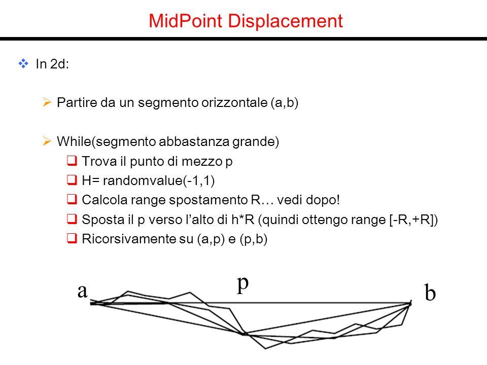MidPoint Displacement In 2d: Partire da un segmento orizzontale (a,b) While(segmento abbastanza grande) Trova il punto di mezzo p H= randomvalue(-1,1) Calcola range spostamento R… vedi dopo.