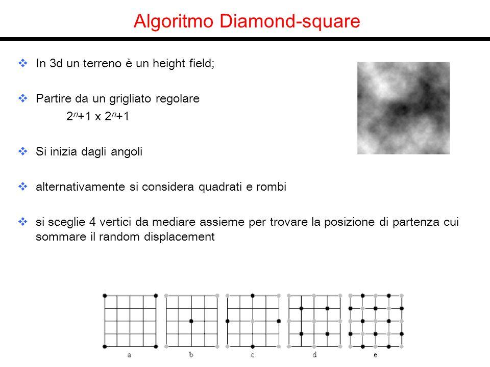 Algoritmo Diamond-square In 3d un terreno è un height field; Partire da un grigliato regolare 2 n +1 x 2 n +1 Si inizia dagli angoli alternativamente si considera quadrati e rombi si sceglie 4 vertici da mediare assieme per trovare la posizione di partenza cui sommare il random displacement