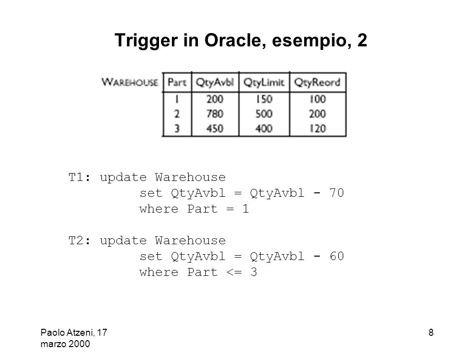 Paolo Atzeni, 17 marzo 2000 8 Trigger in Oracle, esempio, 2 T1: update Warehouse set QtyAvbl = QtyAvbl - 70 where Part = 1 T2: update Warehouse set Qt