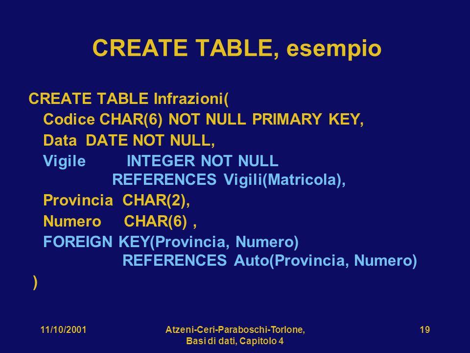 11/10/2001Atzeni-Ceri-Paraboschi-Torlone, Basi di dati, Capitolo 4 19 CREATE TABLE, esempio CREATE TABLE Infrazioni( Codice CHAR(6) NOT NULL PRIMARY K