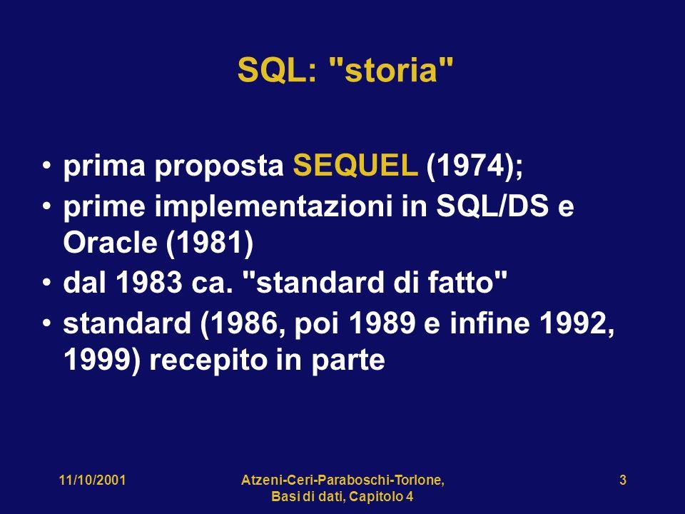 11/10/2001Atzeni-Ceri-Paraboschi-Torlone, Basi di dati, Capitolo 4 14 CREATE TABLE, esempio CREATE TABLE Impiegato( Matricola CHAR(6) PRIMARY KEY, Nome CHAR(20) NOT NULL, Cognome CHAR(20) NOT NULL, Dipart CHAR(15), Stipendio NUMERIC(9) DEFAULT 0, FOREIGN KEY(Dipart) REFERENCES Dipartimento(NomeDip), UNIQUE (Cognome,Nome) )