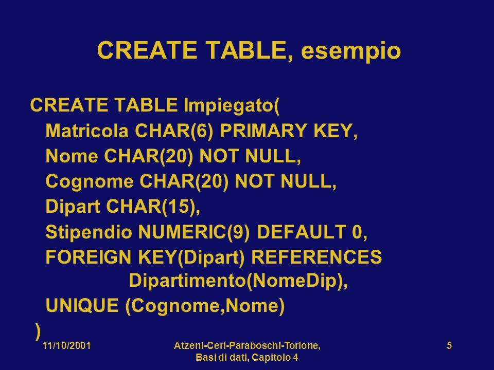 11/10/2001Atzeni-Ceri-Paraboschi-Torlone, Basi di dati, Capitolo 4 5 CREATE TABLE, esempio CREATE TABLE Impiegato( Matricola CHAR(6) PRIMARY KEY, Nome