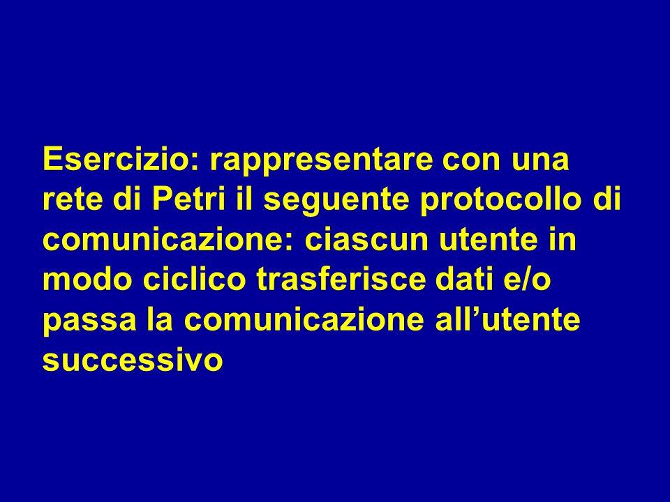 Esercizio: rappresentare con una rete di Petri il seguente protocollo di comunicazione: ciascun utente in modo ciclico trasferisce dati e/o passa la c