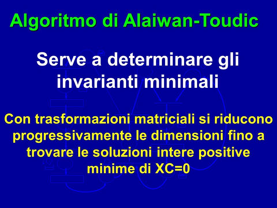 Algoritmo di Alaiwan-Toudic Serve a determinare gli invarianti minimali Con trasformazioni matriciali si riducono progressivamente le dimensioni fino