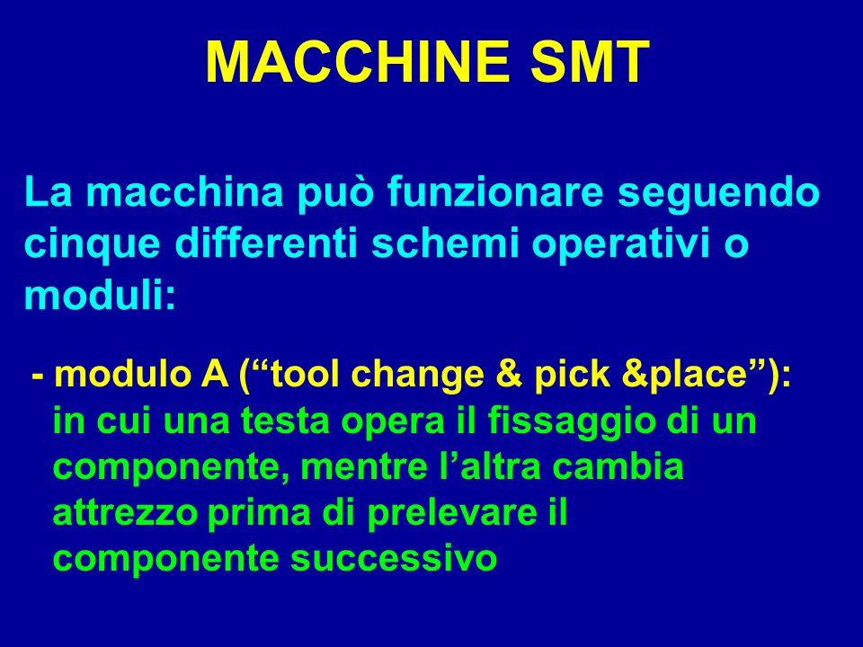 MACCHINE SMT La macchina può funzionare seguendo cinque differenti schemi operativi o moduli: - modulo A (tool change & pick &place): in cui una testa