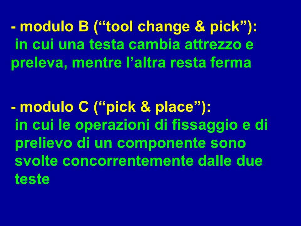 - modulo B (tool change & pick): in cui una testa cambia attrezzo e preleva, mentre laltra resta ferma - modulo C (pick & place): in cui le operazioni