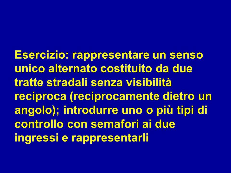 Esercizio: rappresentare un senso unico alternato costituito da due tratte stradali senza visibilità reciproca (reciprocamente dietro un angolo); intr