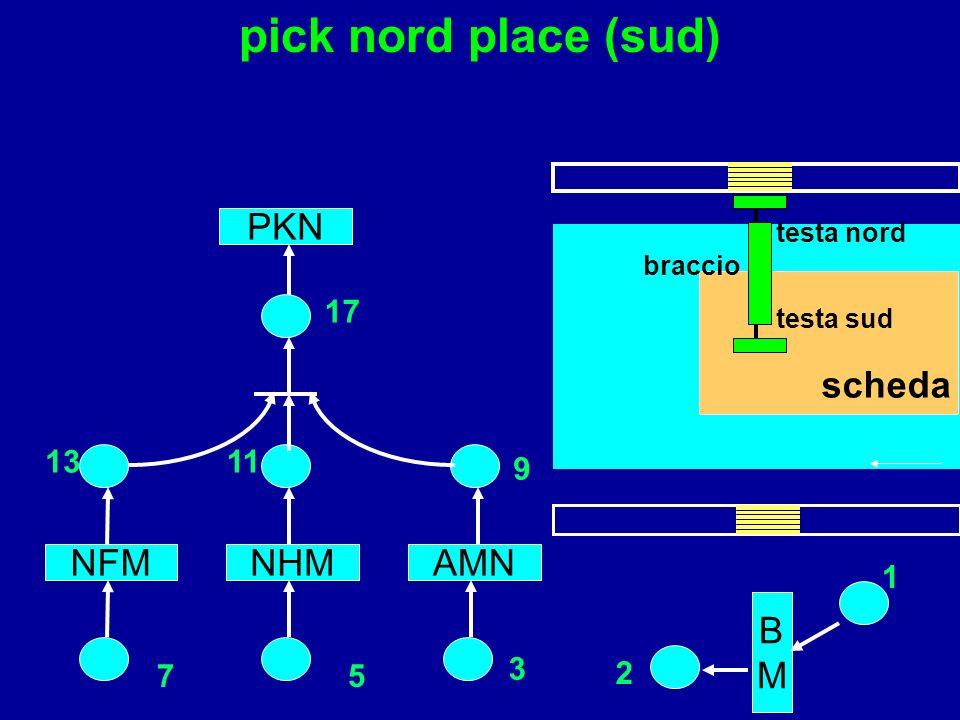 pick nord place (sud) scheda testa nord testa sud braccio PKN 17 1311 9 3 57 2 NFMNHM BMBM AMN 1