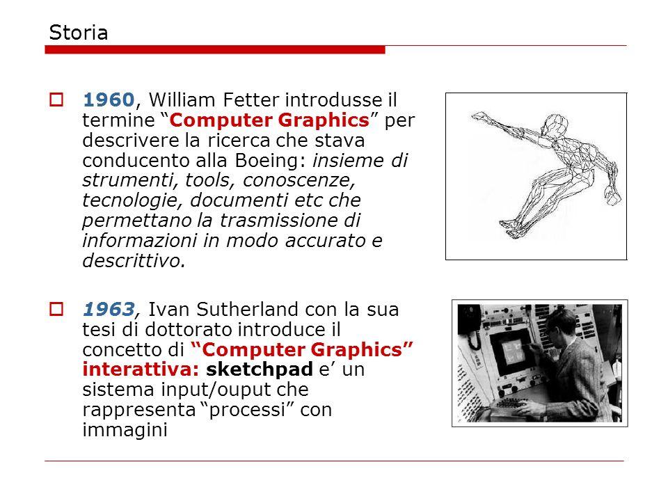 Storia 1960, William Fetter introdusse il termine Computer Graphics per descrivere la ricerca che stava conducento alla Boeing: insieme di strumenti, tools, conoscenze, tecnologie, documenti etc che permettano la trasmissione di informazioni in modo accurato e descrittivo.