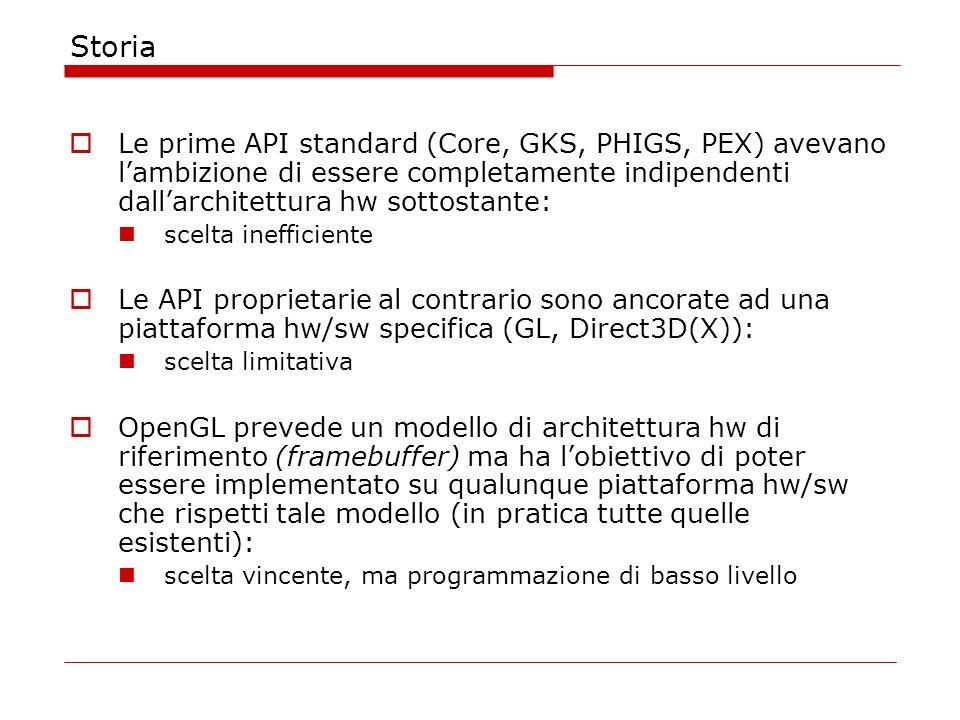 Storia Le prime API standard (Core, GKS, PHIGS, PEX) avevano lambizione di essere completamente indipendenti dallarchitettura hw sottostante: scelta inefficiente Le API proprietarie al contrario sono ancorate ad una piattaforma hw/sw specifica (GL, Direct3D(X)): scelta limitativa OpenGL prevede un modello di architettura hw di riferimento (framebuffer) ma ha lobiettivo di poter essere implementato su qualunque piattaforma hw/sw che rispetti tale modello (in pratica tutte quelle esistenti): scelta vincente, ma programmazione di basso livello