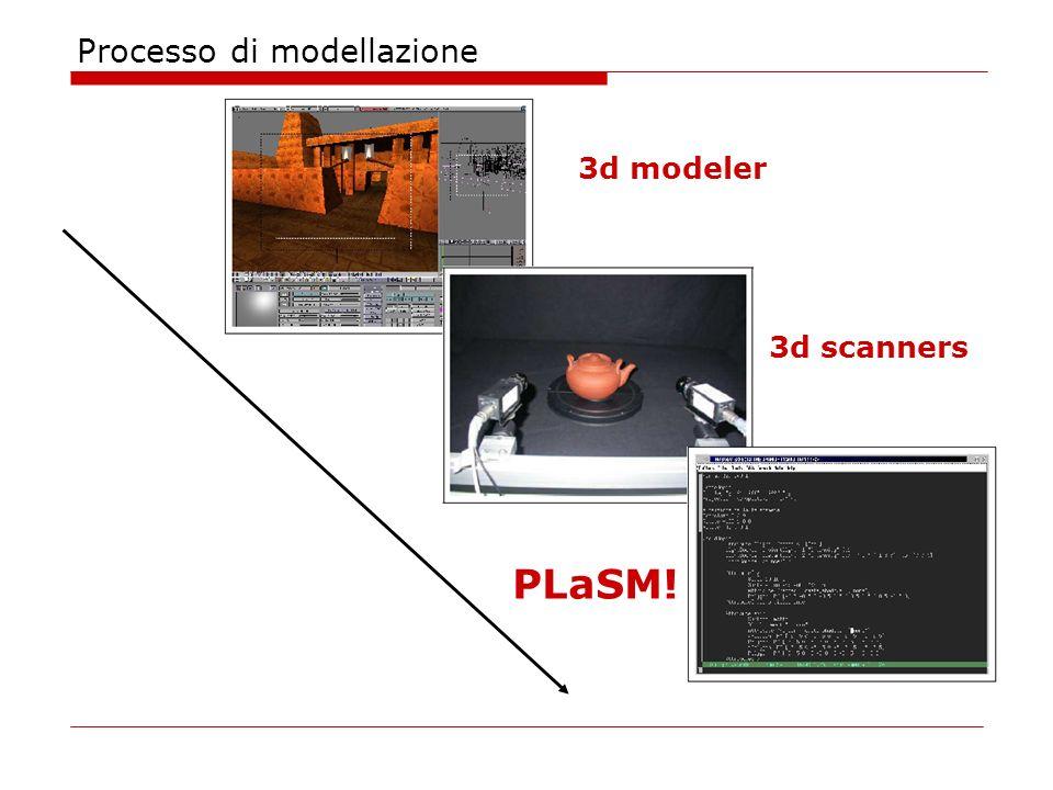 Processo di modellazione 3d scanners PLaSM! 3d modeler