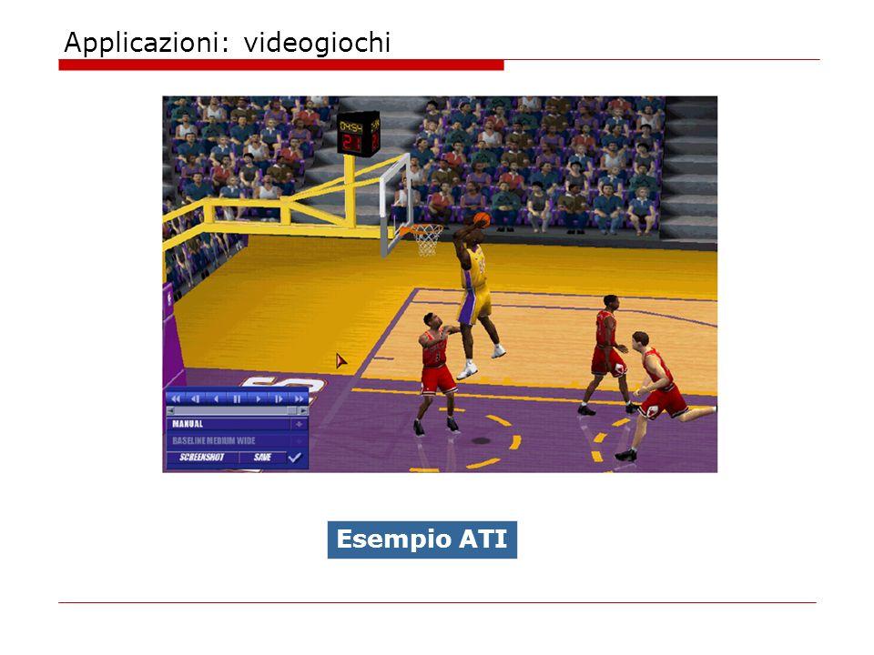 Applicazioni: videogiochi Esempio ATI