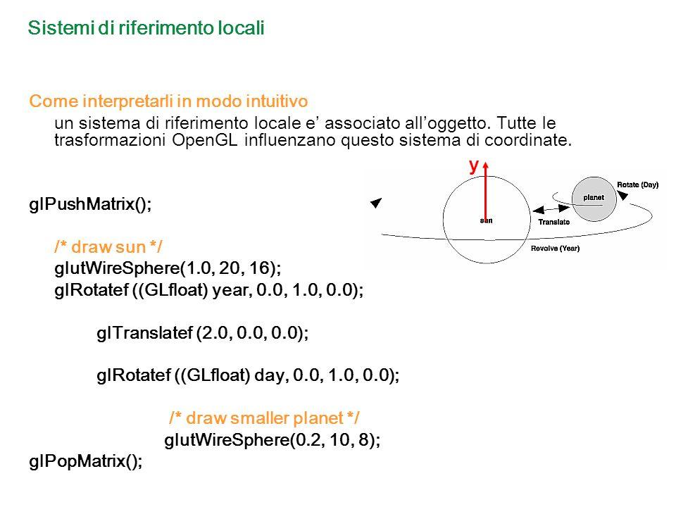 Sistemi di riferimento locali Come interpretarli in modo intuitivo un sistema di riferimento locale e associato alloggetto.
