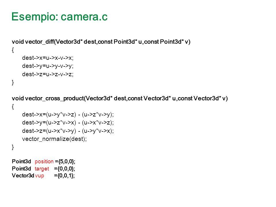 Esempio: camera.c void vector_diff(Vector3d* dest,const Point3d* u,const Point3d* v) { dest->x=u->x-v->x; dest->y=u->y-v->y; dest->z=u->z-v->z; } void vector_cross_product(Vector3d* dest,const Vector3d* u,const Vector3d* v) { dest->x=(u->y*v->z) - (u->z*v->y); dest->y=(u->z*v->x) - (u->x*v->z); dest->z=(u->x*v->y) - (u->y*v->x); vector_normalize(dest); } Point3d position ={5,0,0}; Point3d target ={0,0,0}; Vector3d vup ={0,0,1};
