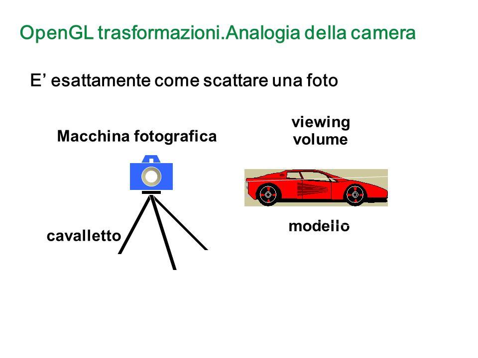 OpenGL trasformazioni.Analogia della camera E esattamente come scattare una foto Macchina fotografica cavalletto modello viewing volume