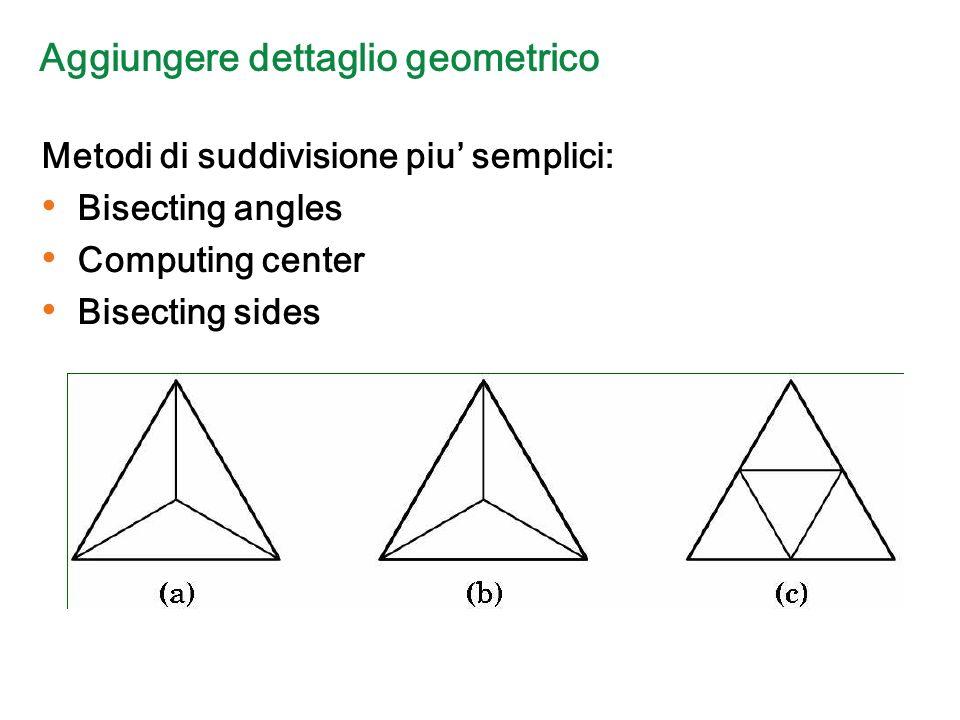 Aggiungere dettaglio geometrico Metodi di suddivisione piu semplici: Bisecting angles Computing center Bisecting sides