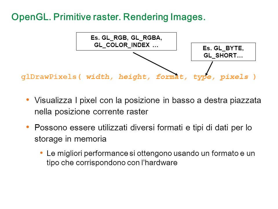 OpenGL. Primitive raster. Rendering Images. glDrawPixels( width, height, format, type, pixels ) Visualizza I pixel con la posizione in basso a destra