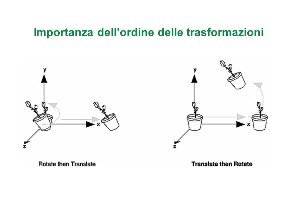 Importanza dellordine delle trasformazioni