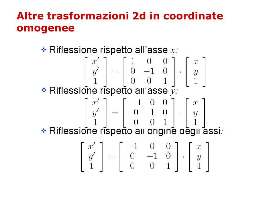 Altre trasformazioni 2d in coordinate omogenee