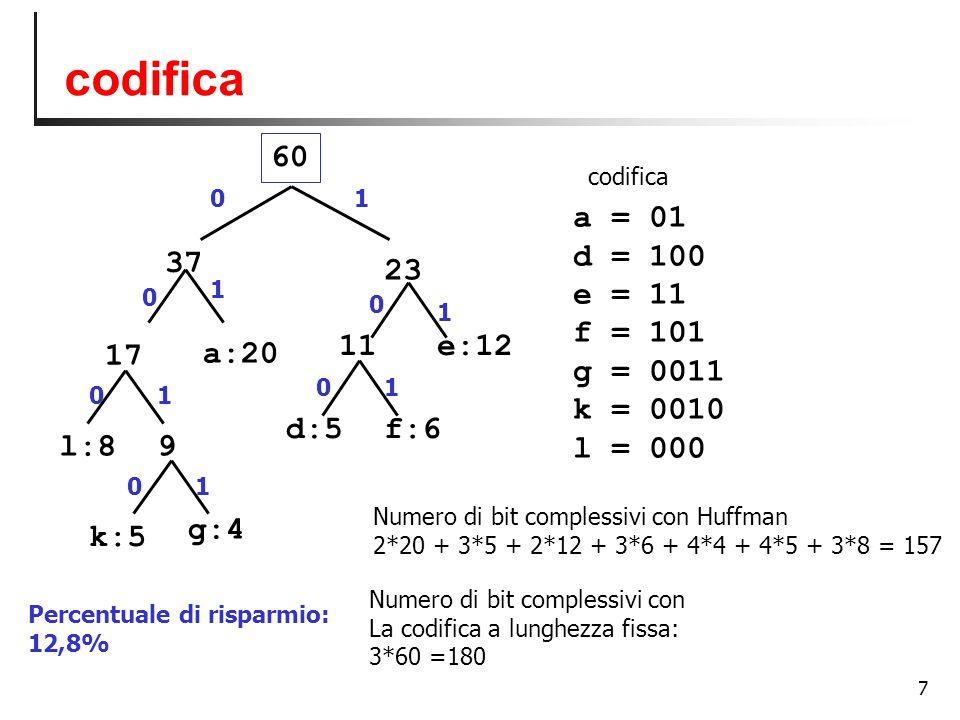 7 codifica 37 17 l:8 k:5 g:4 9 a:20 23 f:6d:5 11e:12 60 0 1 0 0 0 0 1 1 1 1 10 a = 01 d = 100 e = 11 f = 101 g = 0011 k = 0010 l = 000 codifica Numero