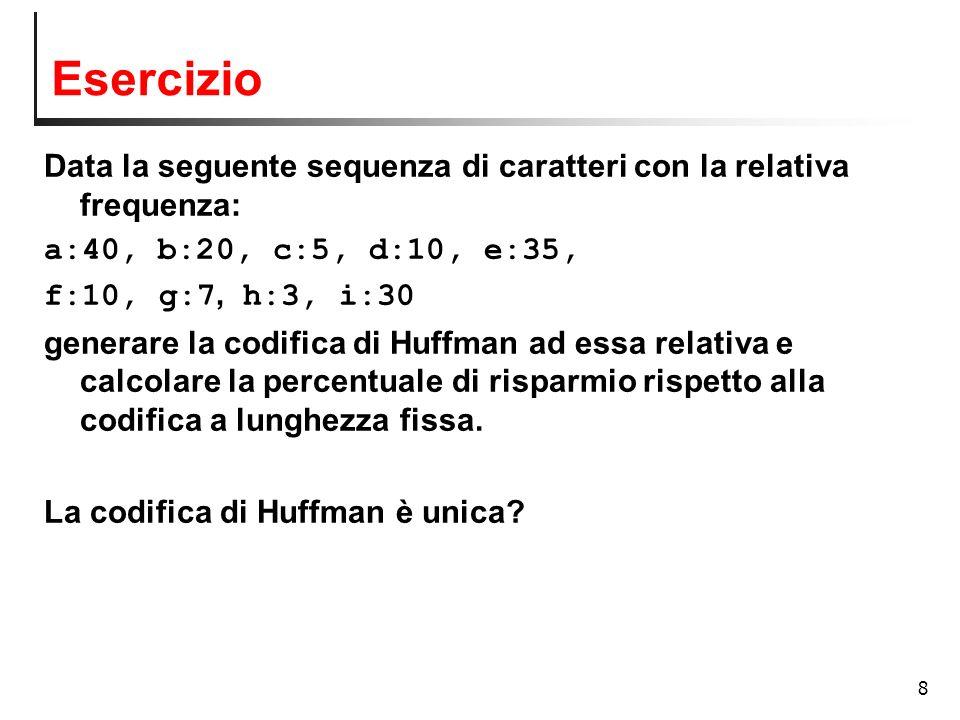 8 Esercizio Data la seguente sequenza di caratteri con la relativa frequenza: a:40, b:20, c:5, d:10, e:35, f:10, g:7, h:3, i:30 generare la codifica d