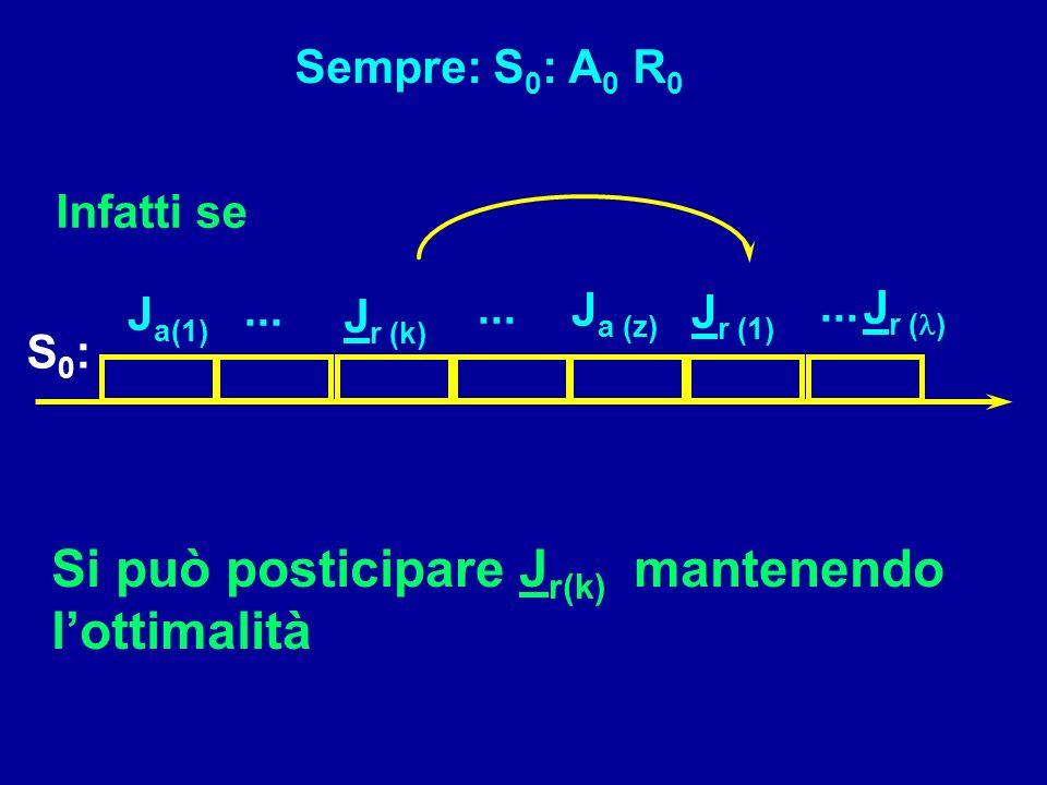 Algoritmo di Moore min n T S 1968 n T numero di pezzi che vanno rifiutati (T: Tardiness) Ipotesi di lavoro: S 0 ottima Sempre: S 0 : A 0 R 0 ammessi o