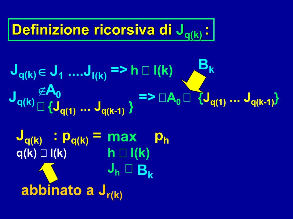 J q(k) è un lavoro di peso massimo tra i k in J 1 … J l(k) fuori da A 0, non già abbinati J 1....J l(k) A 0 k : numero lavori in J 1....J l(k) assenti