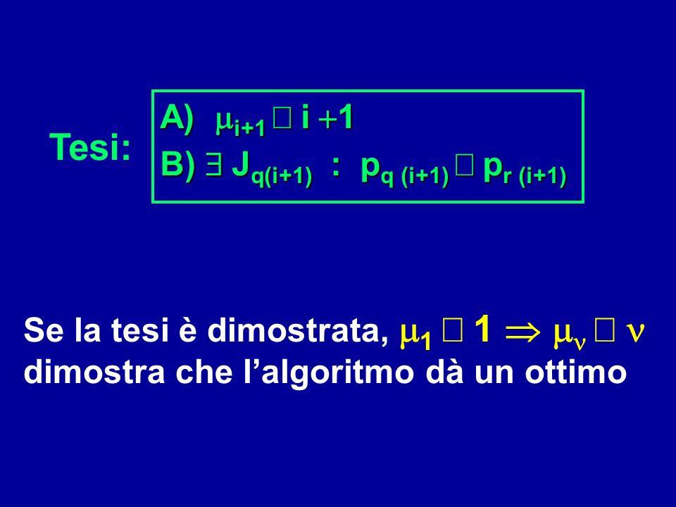 Algoritmo di Moore min n T S Tesi: A) i+1 i 1 B) J q(i+1) : p q (i+1) p r (i+1) Ipotesi: i i i i J q(1)... J q(i) : p q(k) p r(k) J q(1)... J q(i) : p